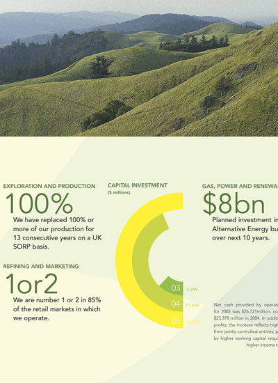 BP_Annual_Report